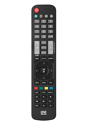 Replacement remotes